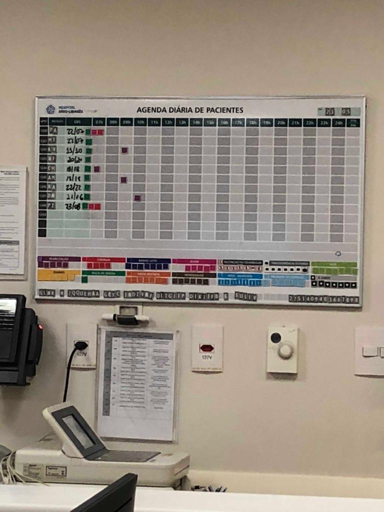 hosp sirio libanes hospitalar 2019